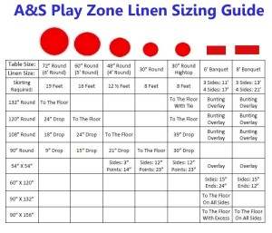 Table Linen Rental Sizing Info