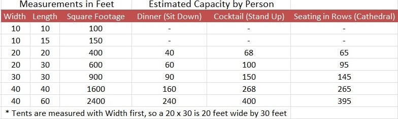 Tent Rental Sizing Chart  sc 1 st  Au0026S Party Rental & Tent Rental Sizing Chart - Party Rentals Corporate Events Planner ...