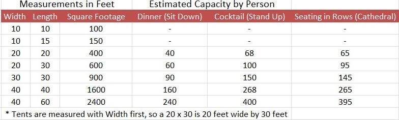 Tent Rental Info