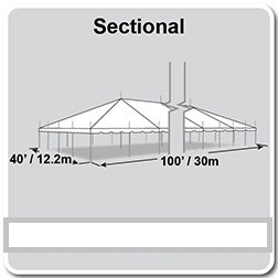 Pole tent rental Cincinnati and Dayton Ohio