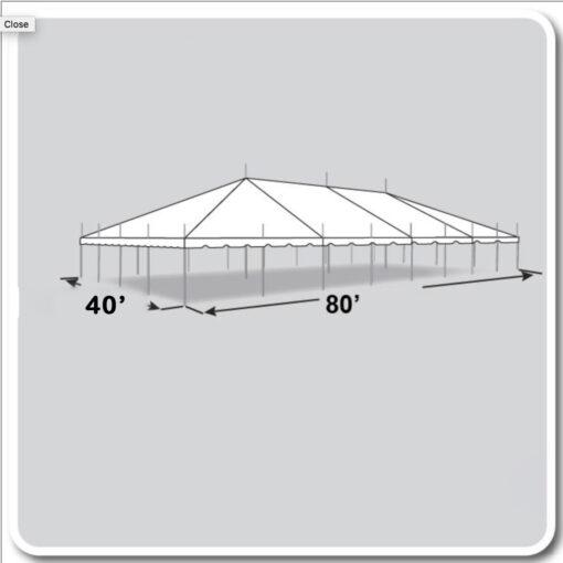 40 by 80-Pole-Tent rental for Cincinnati and Dayton Ohio